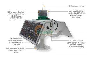 Đèn tín hiệu SL125-1